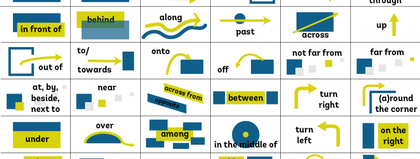 Prepositions Made Easy Preposition Definitions For Location And Movement
